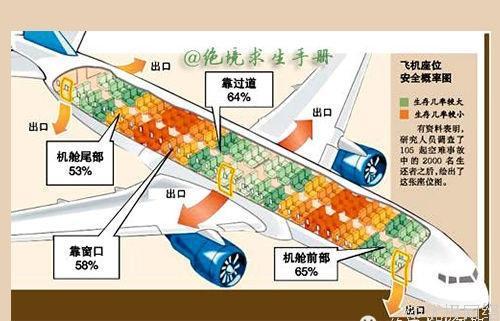 亚航飞机座位分布图